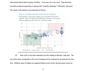 Barclays Liquidity Profiling Chart in context